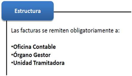 facturaE1