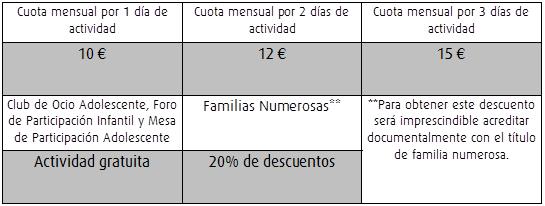 cria tabla 2