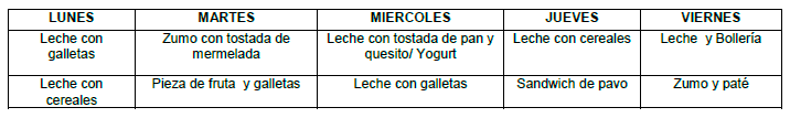 Menús2