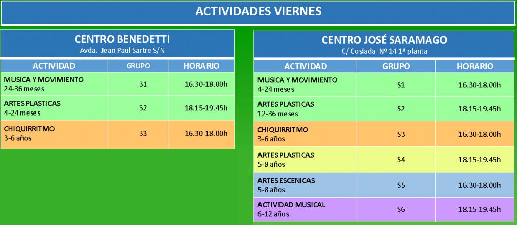 act-viernes