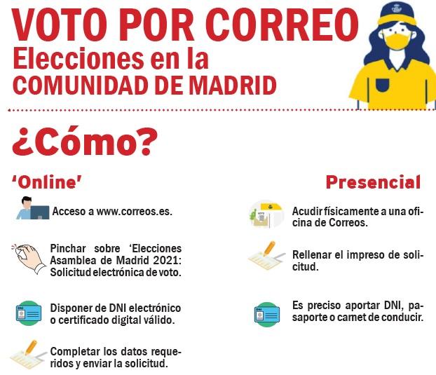 VOTO POR CORREO: Elecciones a la Comunidad de Madrid